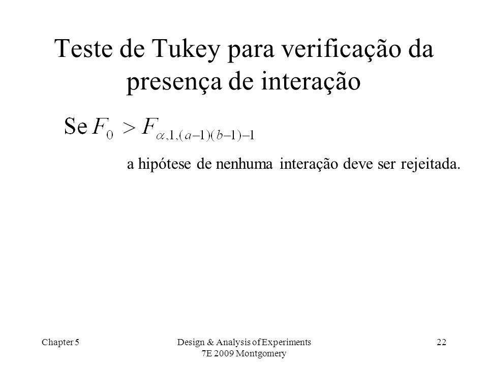 Chapter 5Design & Analysis of Experiments 7E 2009 Montgomery 22 Teste de Tukey para verificação da presença de interação a hipótese de nenhuma interaç
