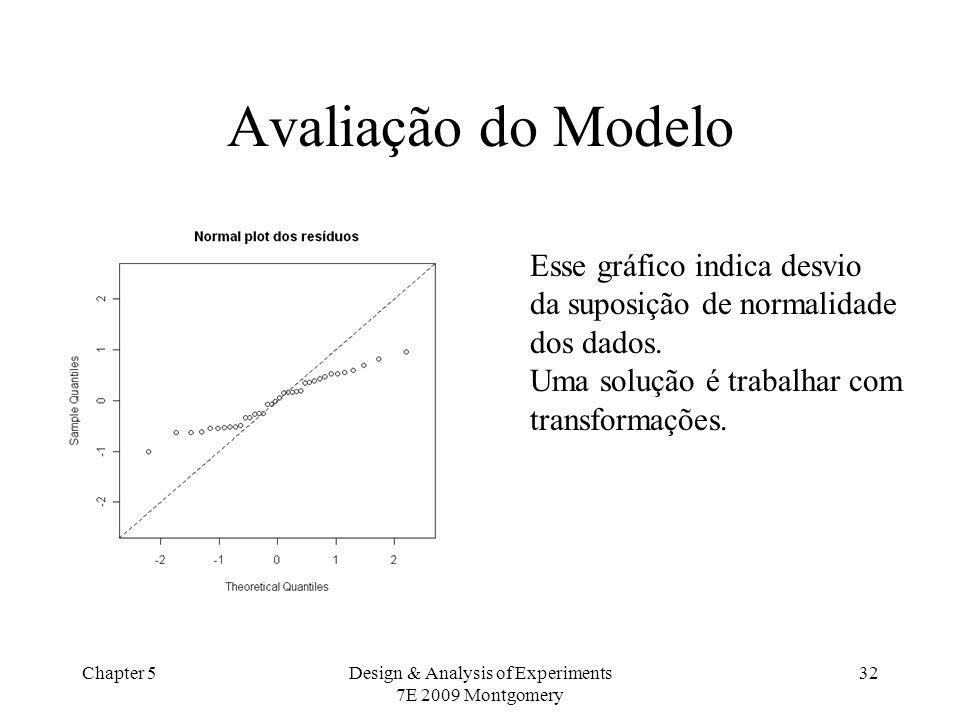 Chapter 5Design & Analysis of Experiments 7E 2009 Montgomery 32 Avaliação do Modelo Esse gráfico indica desvio da suposição de normalidade dos dados.