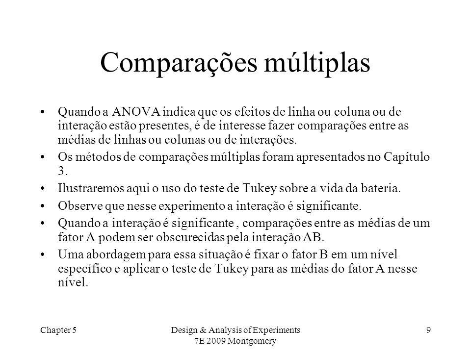 Chapter 5Design & Analysis of Experiments 7E 2009 Montgomery 10 Comparações múltiplas Suponha que no exemplo trabalhado, estejamos interessados em detectar diferenças entre as médias dos três tipos de material.