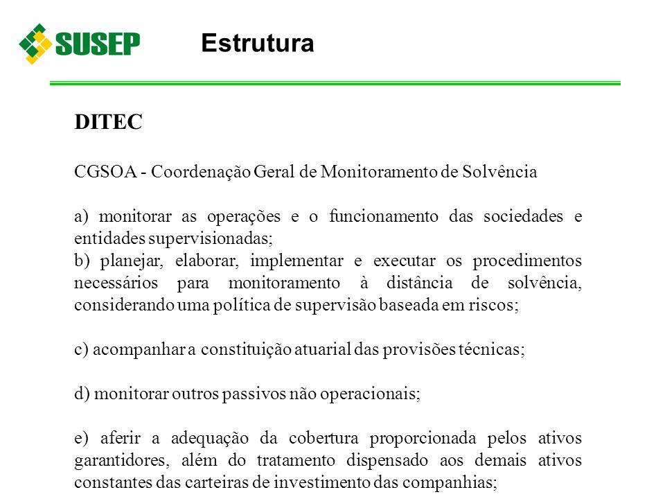 DITEC CGSOA - Coordenação Geral de Monitoramento de Solvência a) monitorar as operações e o funcionamento das sociedades e entidades supervisionadas;