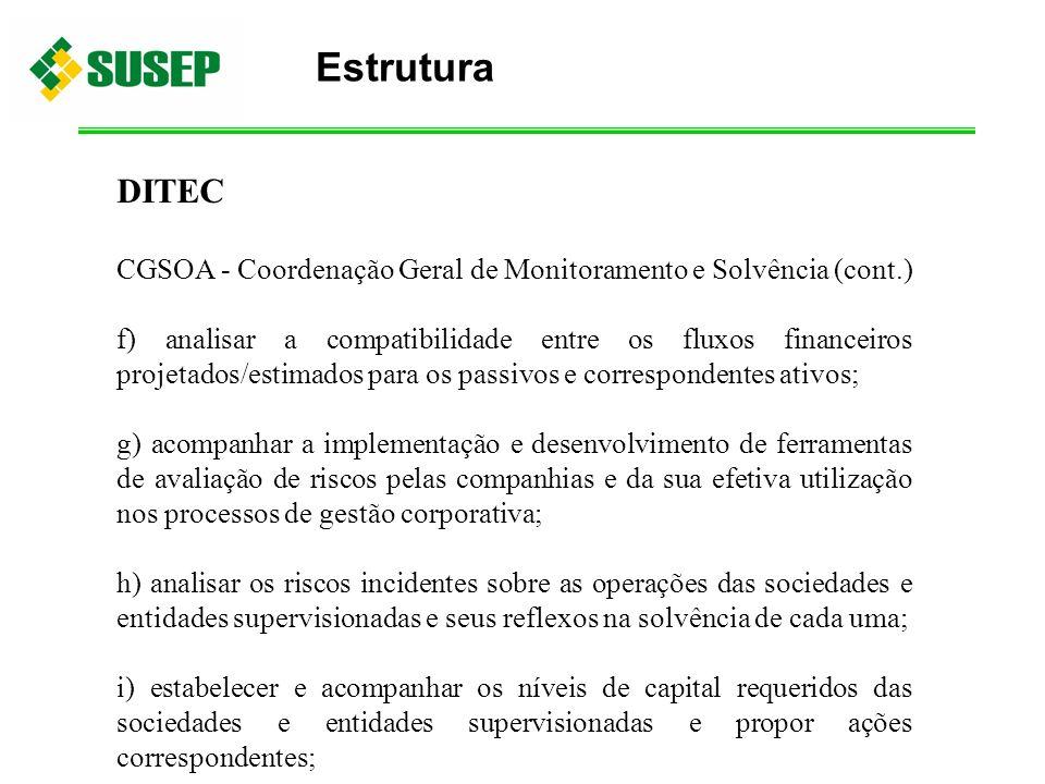 DITEC CGSOA - Coordenação Geral de Monitoramento e Solvência (cont.) f) analisar a compatibilidade entre os fluxos financeiros projetados/estimados pa