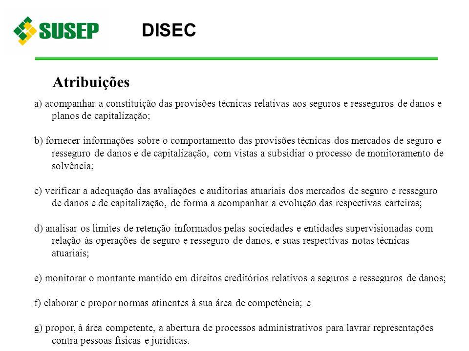Atribuições a) acompanhar a constituição das provisões técnicas relativas aos seguros e resseguros de danos e planos de capitalização; b) fornecer inf