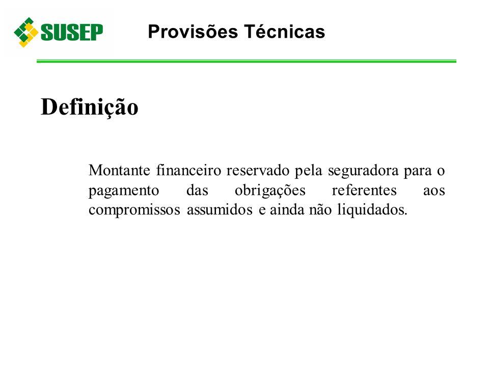 Montante financeiro reservado pela seguradora para o pagamento das obrigações referentes aos compromissos assumidos e ainda não liquidados. Definição