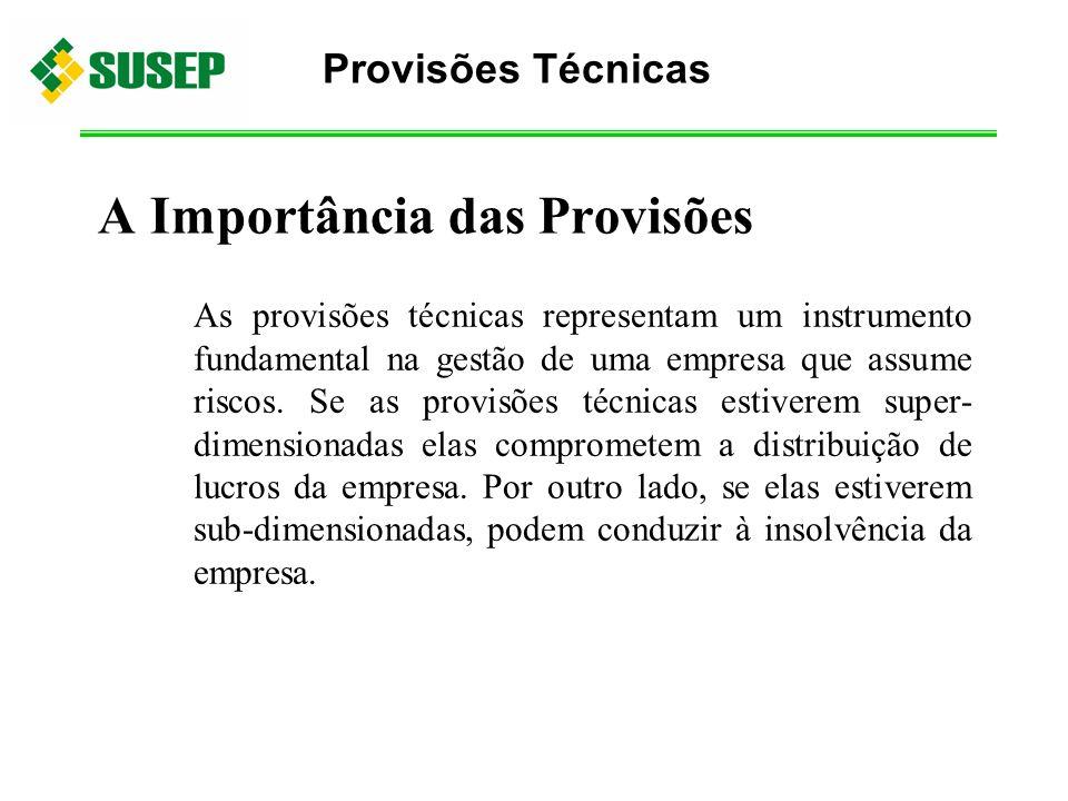 As provisões técnicas representam um instrumento fundamental na gestão de uma empresa que assume riscos. Se as provisões técnicas estiverem super- dim