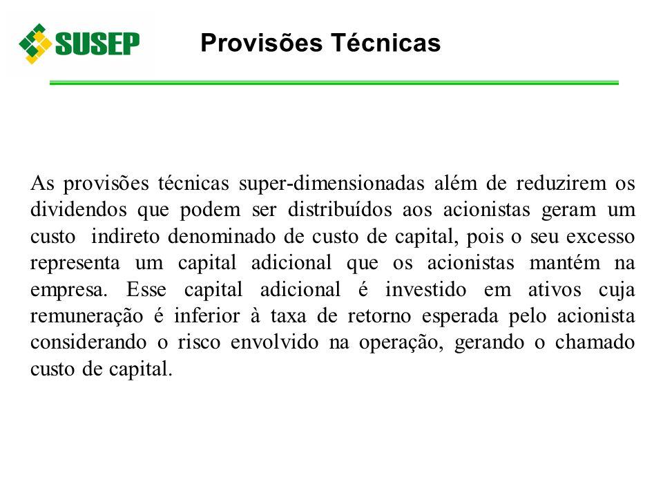 As provisões técnicas super-dimensionadas além de reduzirem os dividendos que podem ser distribuídos aos acionistas geram um custo indireto denominado