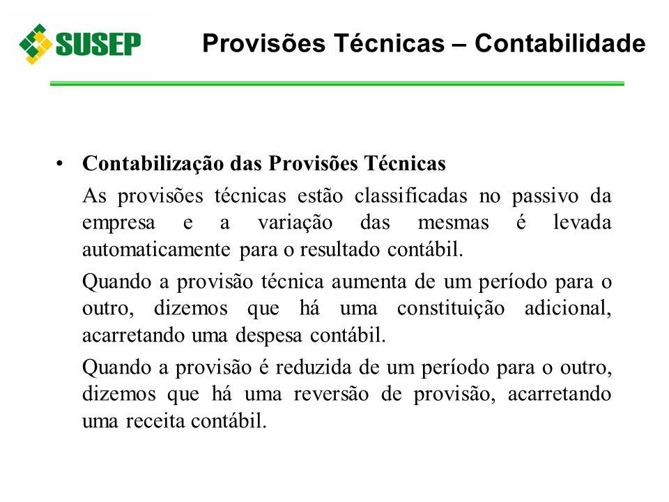 Contabilização das Provisões Técnicas As provisões técnicas estão classificadas no passivo da empresa e a variação das mesmas é levada automaticamente