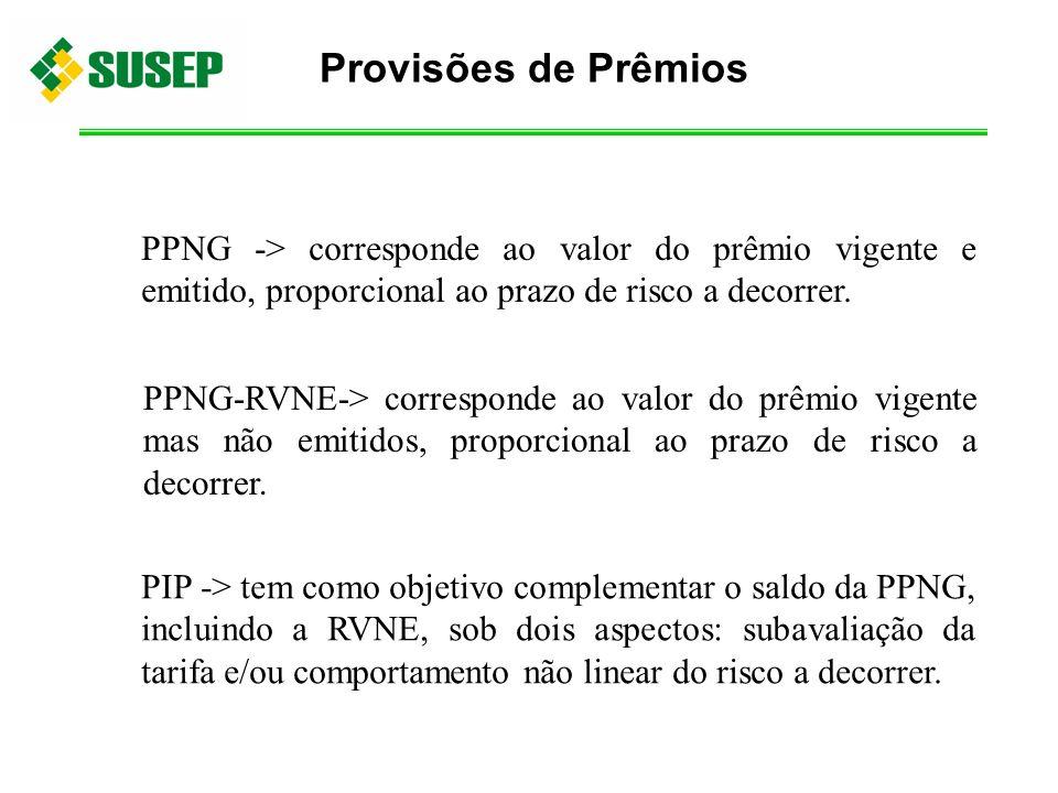 PPNG -> corresponde ao valor do prêmio vigente e emitido, proporcional ao prazo de risco a decorrer. PIP -> tem como objetivo complementar o saldo da
