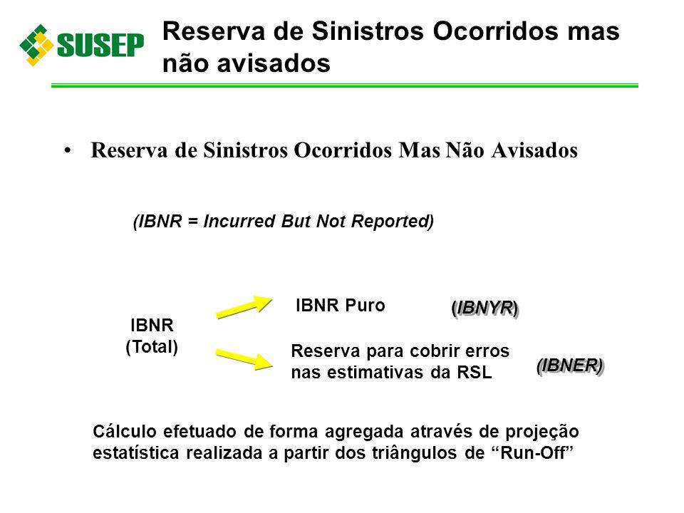 Reserva de Sinistros Ocorridos Mas Não Avisados (IBNR = Incurred But Not Reported) IBNR (Total) IBNR Puro Reserva para cobrir erros nas estimativas da