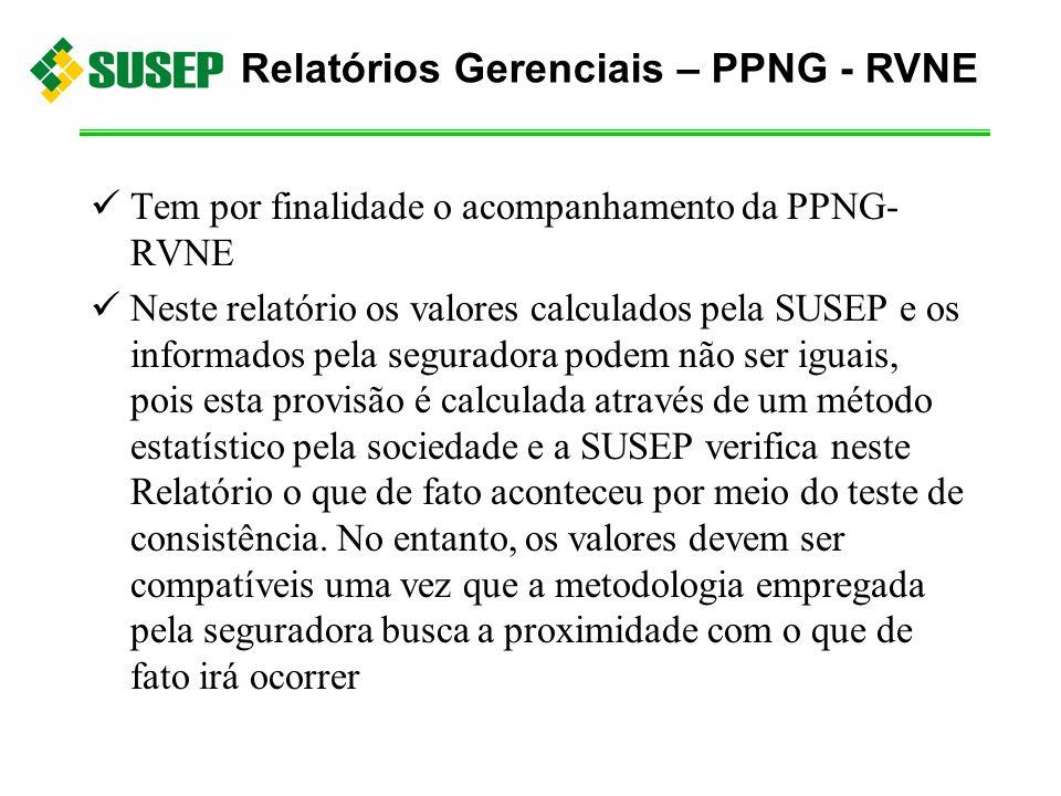 Tem por finalidade o acompanhamento da PPNG- RVNE Neste relatório os valores calculados pela SUSEP e os informados pela seguradora podem não ser iguai