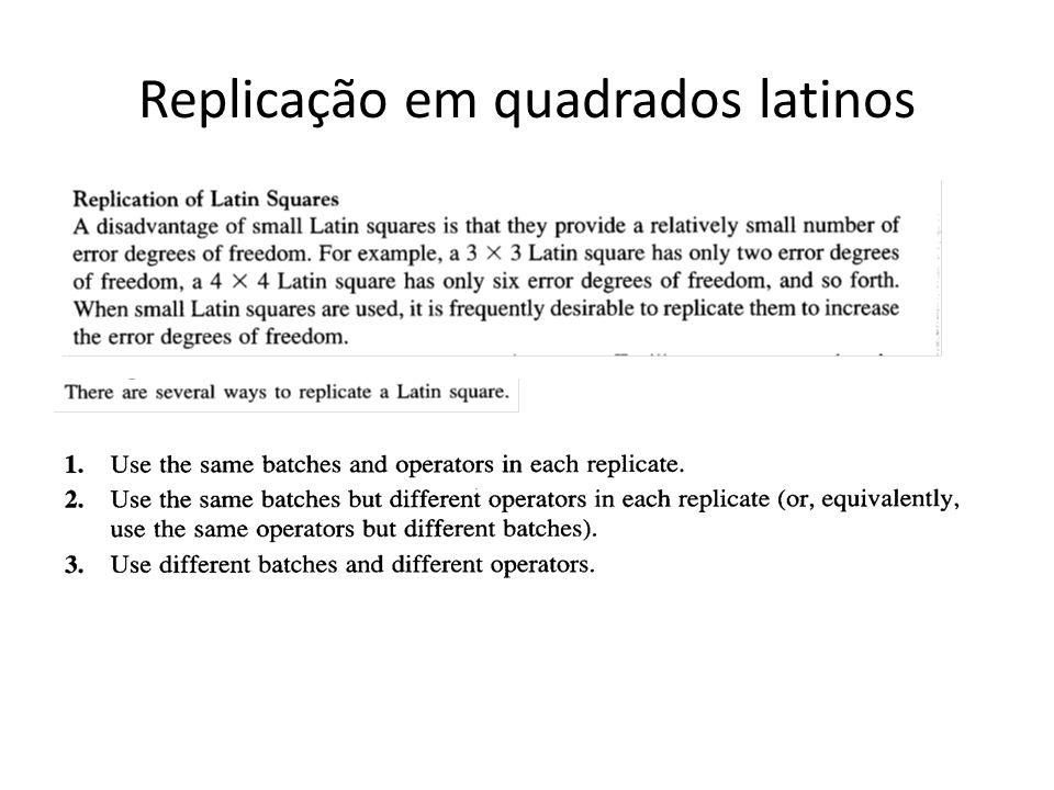 Replicação em quadrados latinos