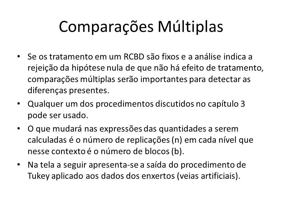 Comparações Múltiplas Se os tratamento em um RCBD são fixos e a análise indica a rejeição da hipótese nula de que não há efeito de tratamento, compara