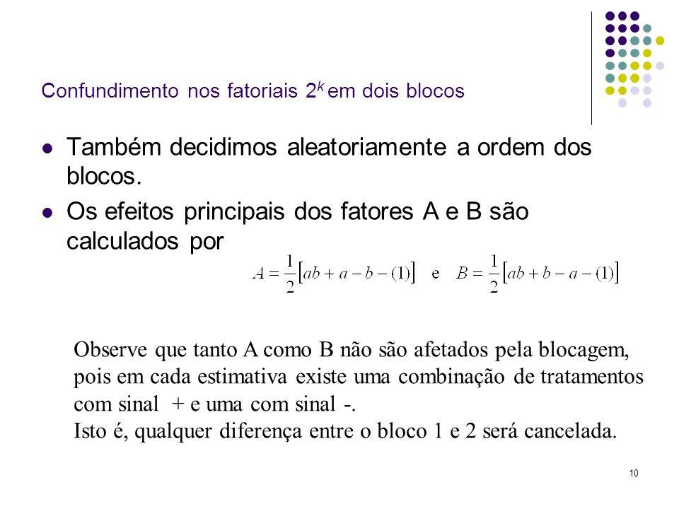 10 Confundimento nos fatoriais 2 k em dois blocos Também decidimos aleatoriamente a ordem dos blocos. Os efeitos principais dos fatores A e B são calc