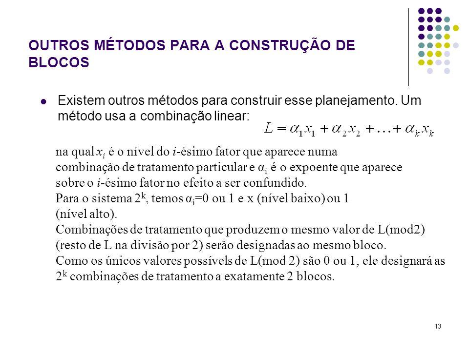 13 OUTROS MÉTODOS PARA A CONSTRUÇÃO DE BLOCOS Existem outros métodos para construir esse planejamento. Um método usa a combinação linear: na qual x i