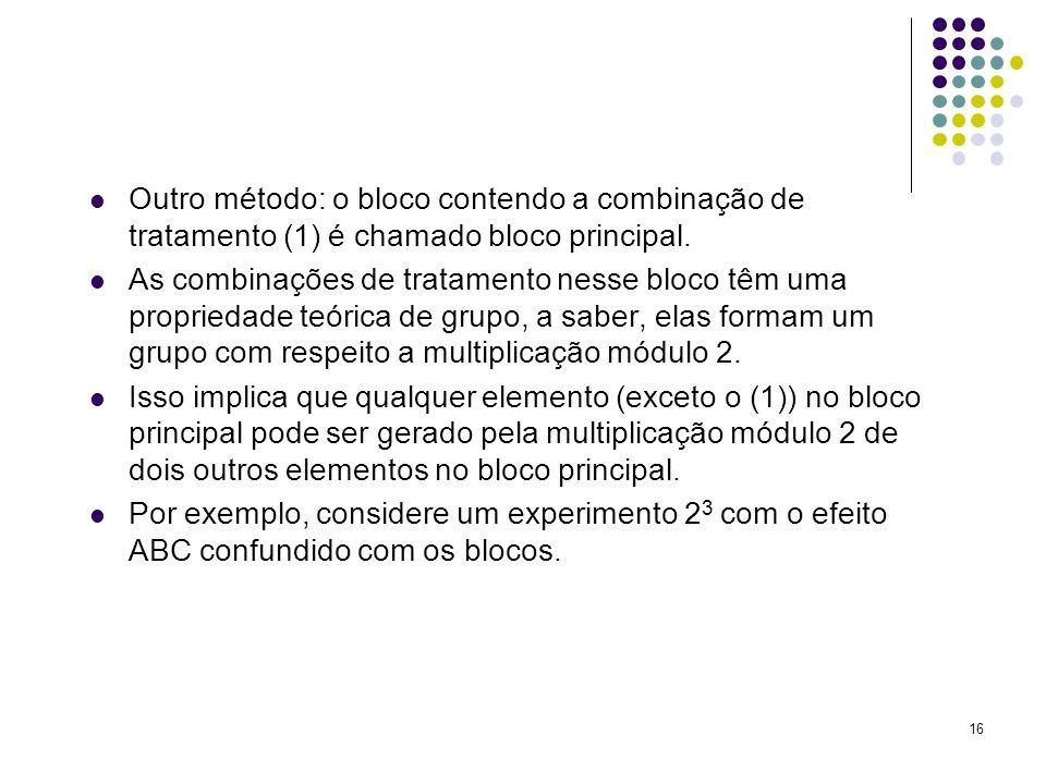 16 Outro método: o bloco contendo a combinação de tratamento (1) é chamado bloco principal. As combinações de tratamento nesse bloco têm uma proprieda