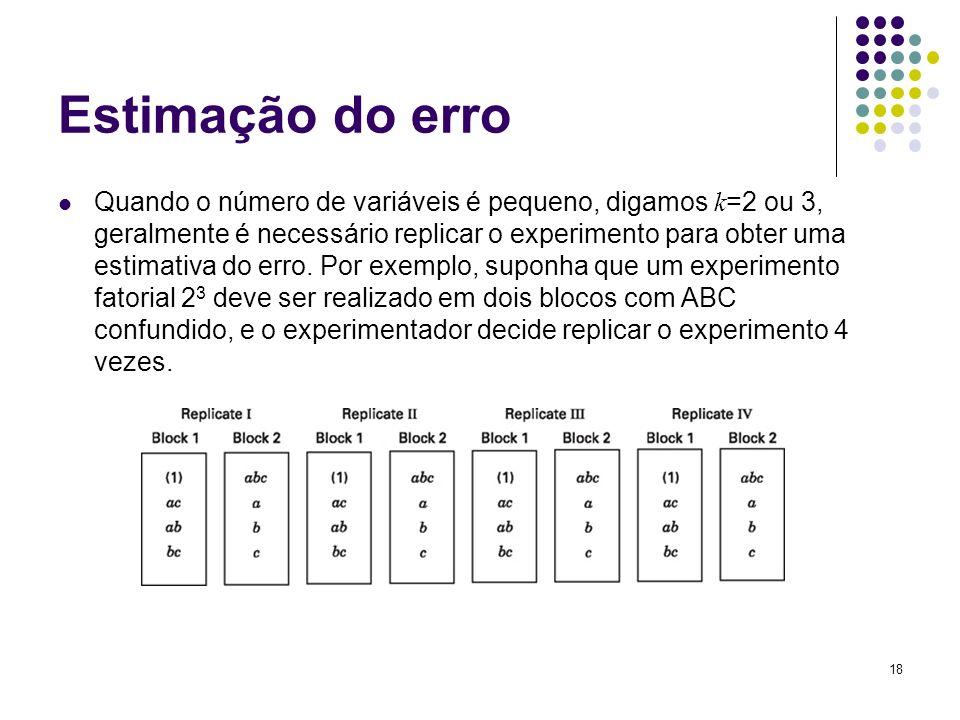 18 Estimação do erro Quando o número de variáveis é pequeno, digamos k =2 ou 3, geralmente é necessário replicar o experimento para obter uma estimati