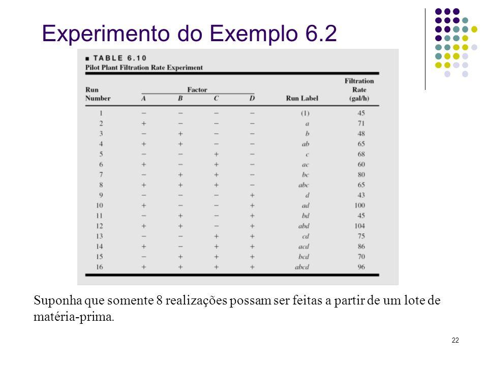 22 Experimento do Exemplo 6.2 Suponha que somente 8 realizações possam ser feitas a partir de um lote de matéria-prima.