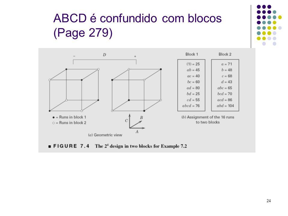 24 ABCD é confundido com blocos (Page 279)