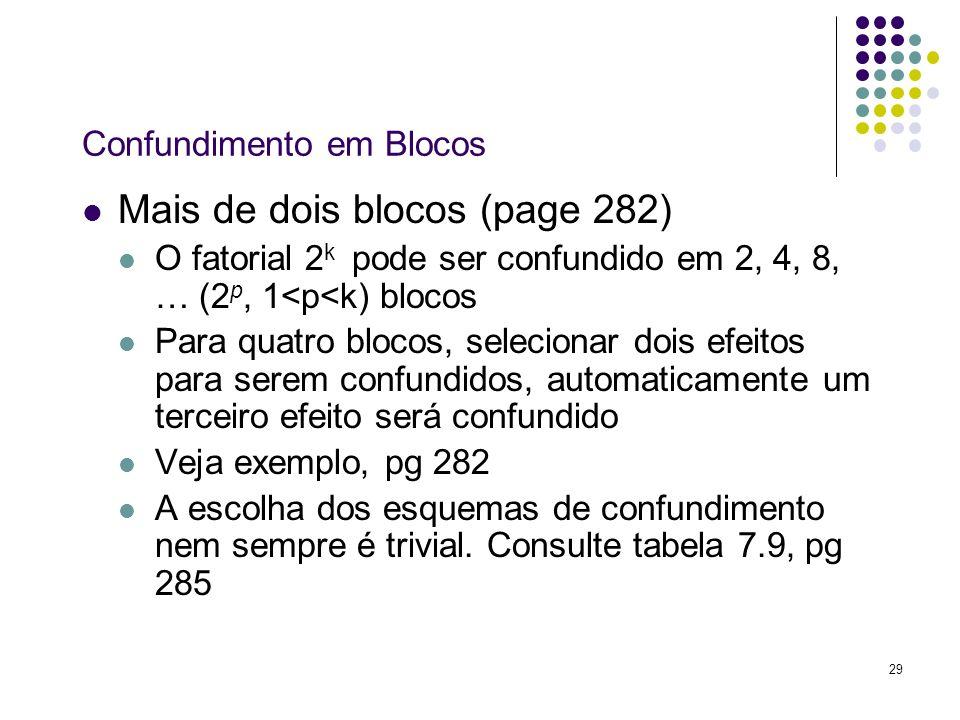 29 Confundimento em Blocos Mais de dois blocos (page 282) O fatorial 2 k pode ser confundido em 2, 4, 8, … (2 p, 1<p<k) blocos Para quatro blocos, sel