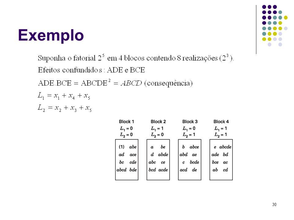 30 Exemplo