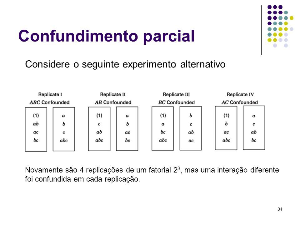 34 Confundimento parcial Considere o seguinte experimento alternativo Novamente são 4 replicações de um fatorial 2 3, mas uma interação diferente foi