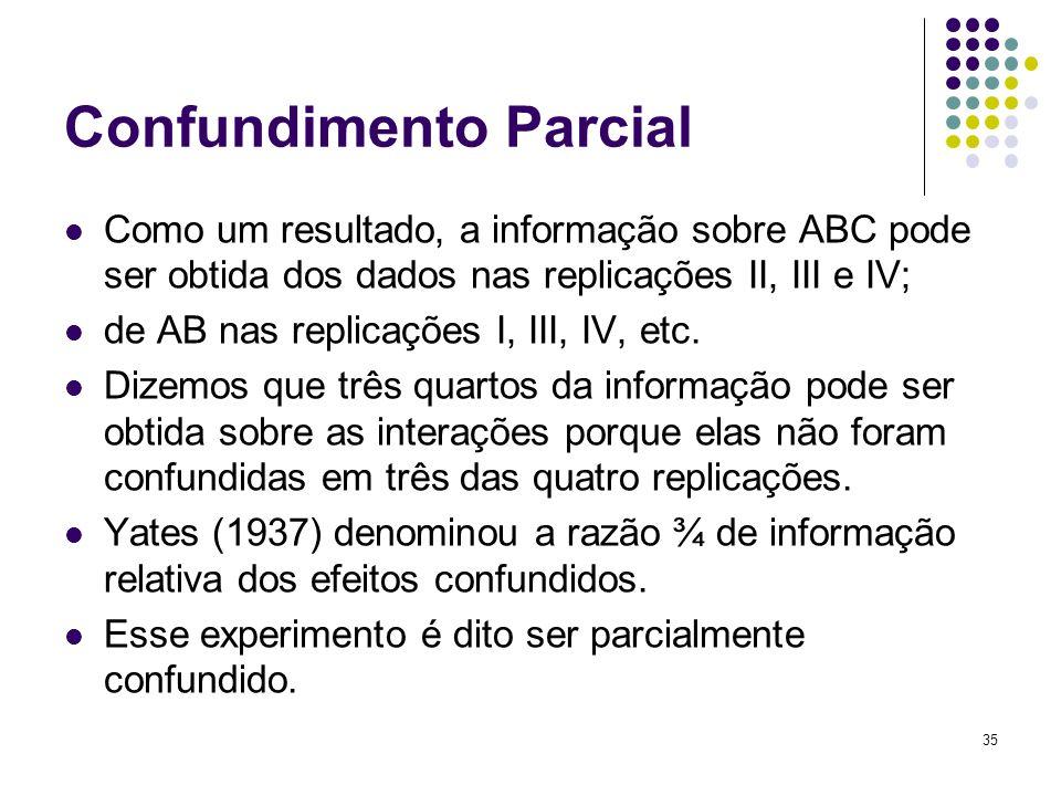 35 Confundimento Parcial Como um resultado, a informação sobre ABC pode ser obtida dos dados nas replicações II, III e IV; de AB nas replicações I, II