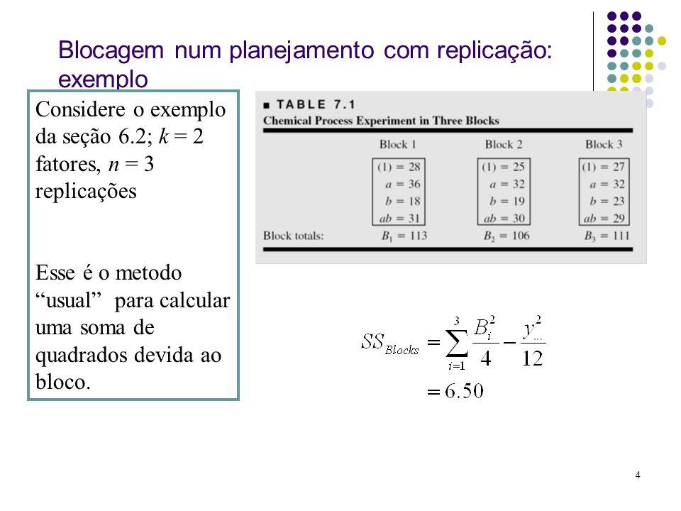 4 Blocagem num planejamento com replicação: exemplo Considere o exemplo da seção 6.2; k = 2 fatores, n = 3 replicações Esse é o metodo usual para calc