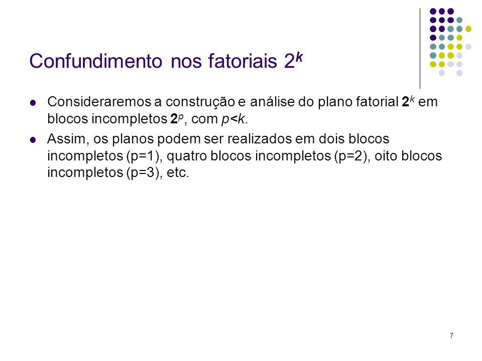 7 Confundimento nos fatoriais 2 k Consideraremos a construção e análise do plano fatorial 2 k em blocos incompletos 2 p, com p<k. Assim, os planos pod
