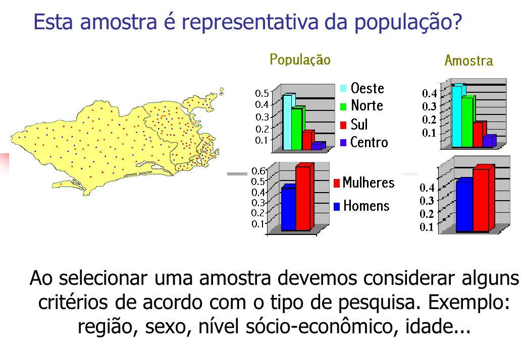 Ao selecionar uma amostra devemos considerar alguns critérios de acordo com o tipo de pesquisa. Exemplo: região, sexo, nível sócio-econômico, idade...