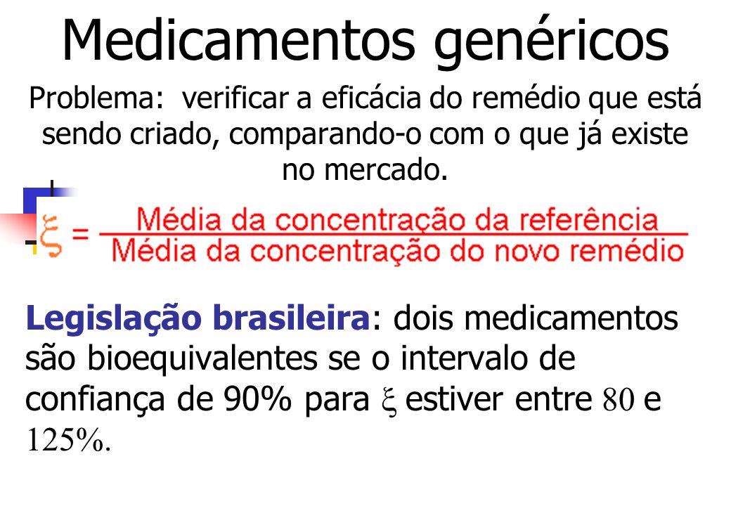 Legislação brasileira: dois medicamentos são bioequivalentes se o intervalo de confiança de 90% para estiver entre e Medicamentos genéricos Problema: