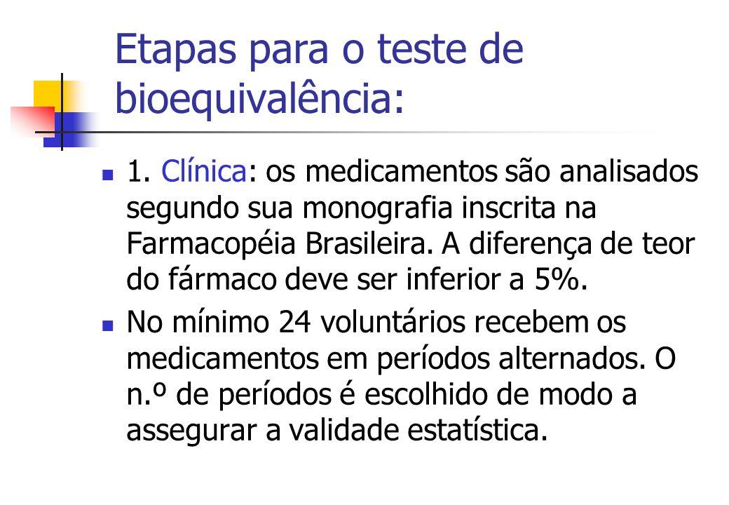 Etapas para o teste de bioequivalência: 1. Clínica: os medicamentos são analisados segundo sua monografia inscrita na Farmacopéia Brasileira. A difere
