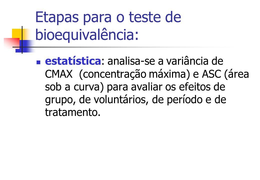 Etapas para o teste de bioequivalência: estatística: analisa-se a variância de CMAX (concentração máxima) e ASC (área sob a curva) para avaliar os efe