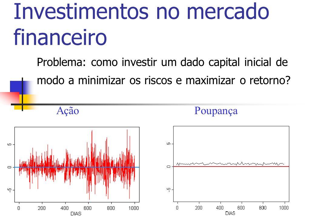 Investimentos no mercado financeiro Problema: como investir um dado capital inicial de modo a minimizar os riscos e maximizar o retorno? AçãoPoupança