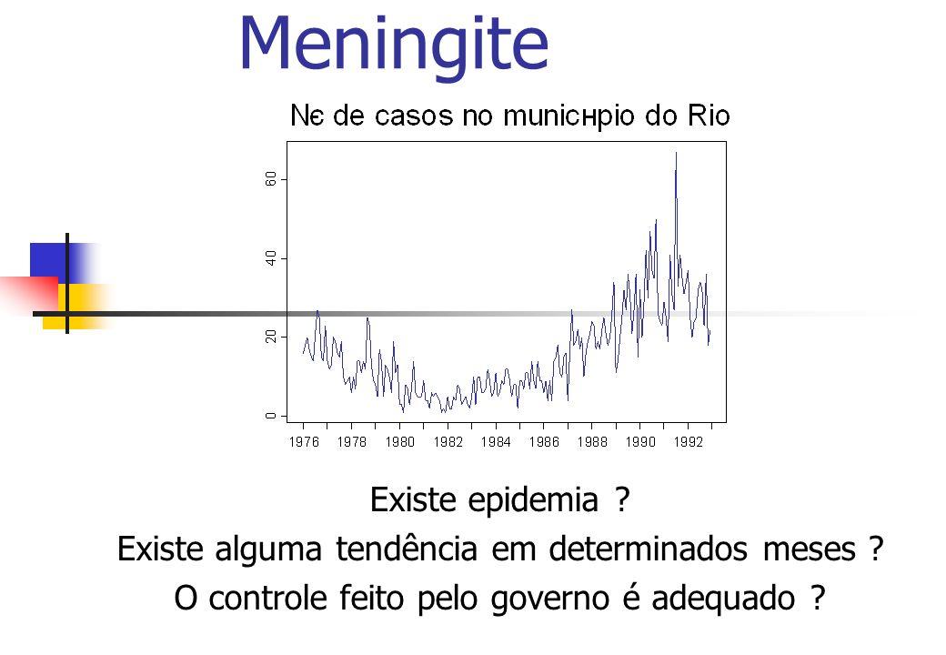 Meningite Existe epidemia ? Existe alguma tendência em determinados meses ? O controle feito pelo governo é adequado ?