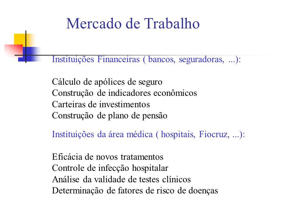 Mercado de Trabalho Instituições Financeiras ( bancos, seguradoras,...): Cálculo de apólices de seguro Construção de indicadores econômicos Carteiras