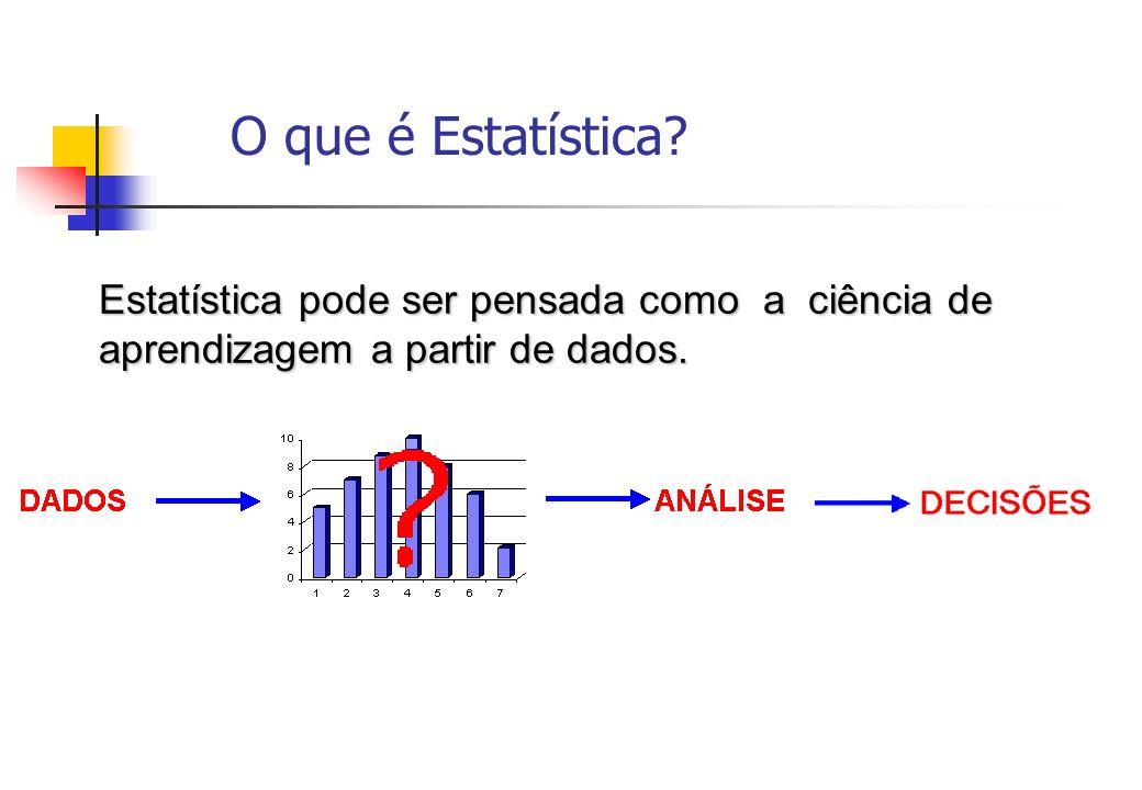 Estatística pode ser pensada como a ciência de aprendizagem a partir de dados. O que é Estatística?