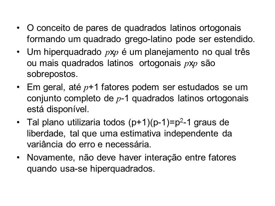 O conceito de pares de quadrados latinos ortogonais formando um quadrado grego-latino pode ser estendido. Um hiperquadrado p x p é um planejamento no