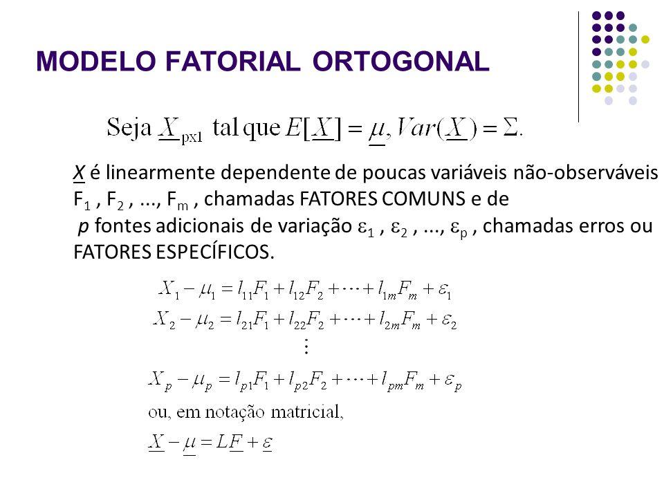 MODELO FATORIAL ORTOGONAL X é linearmente dependente de poucas variáveis não-observáveis F 1, F 2,..., F m, chamadas FATORES COMUNS e de p fontes adic