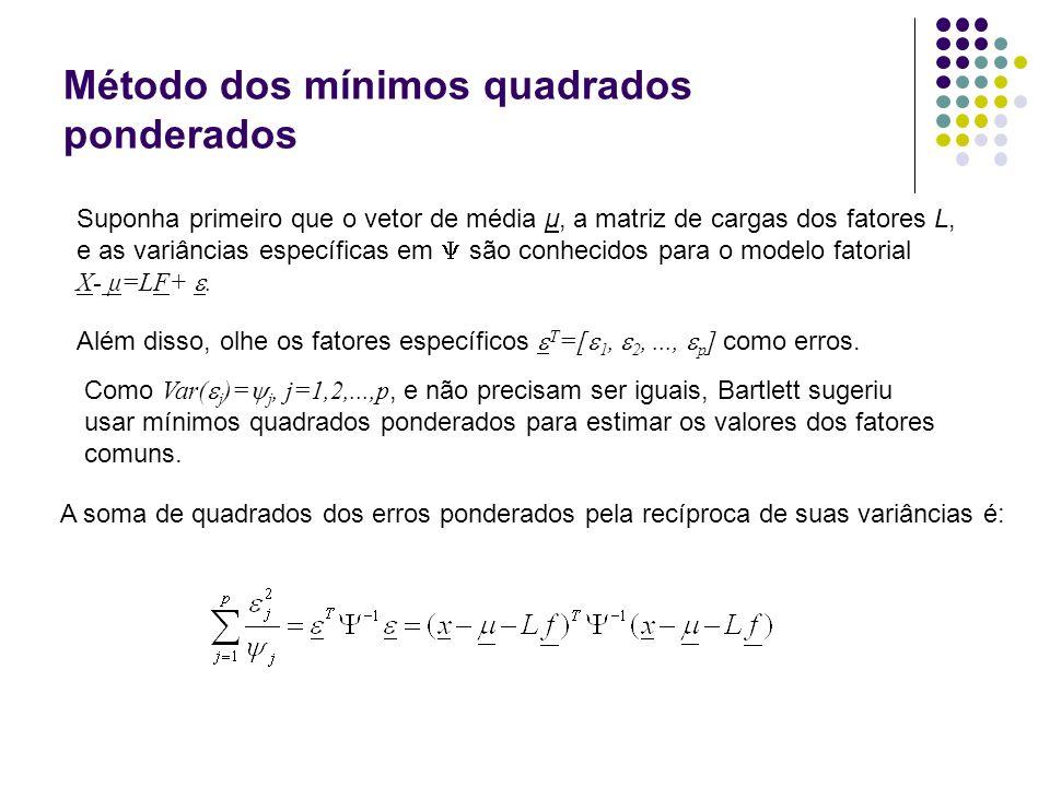 Método dos mínimos quadrados ponderados Suponha primeiro que o vetor de média μ, a matriz de cargas dos fatores L, e as variâncias específicas em são
