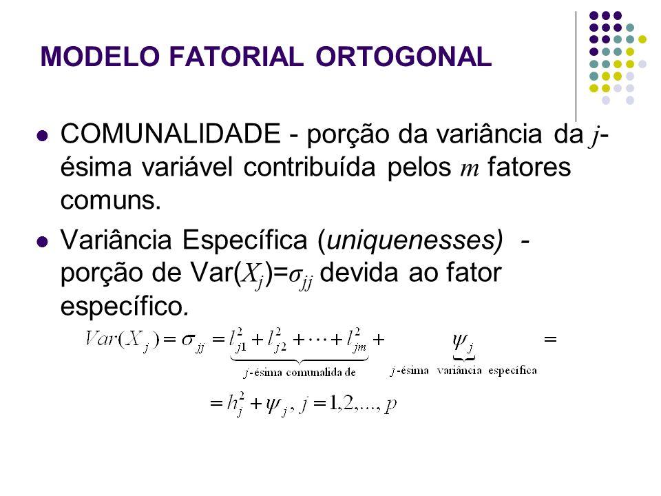 MODELO FATORIAL ORTOGONAL COMUNALIDADE - porção da variância da j - ésima variável contribuída pelos m fatores comuns. Variância Específica (uniquenes
