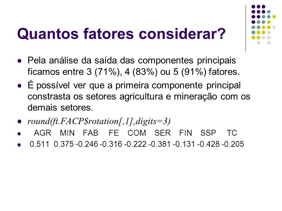 Quantos fatores considerar? Pela análise da saída das componentes principais ficamos entre 3 (71%), 4 (83%) ou 5 (91%) fatores. É possível ver que a p