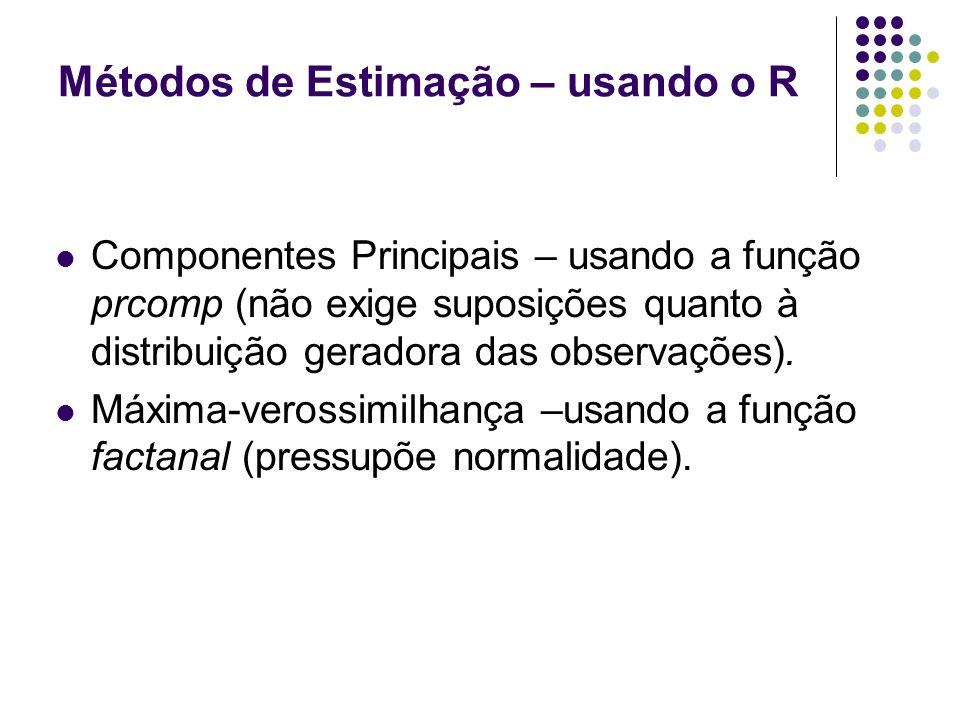 Métodos de Estimação – usando o R Componentes Principais – usando a função prcomp (não exige suposições quanto à distribuição geradora das observações
