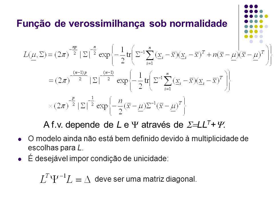 Função de verossimilhança sob normalidade A f.v. depende de L e através de LL T +. O modelo ainda não está bem definido devido à multiplicidade de esc