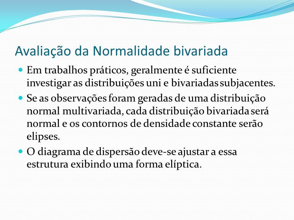 Avaliação da Normalidade bivariada Em trabalhos práticos, geralmente é suficiente investigar as distribuições uni e bivariadas subjacentes. Se as obse