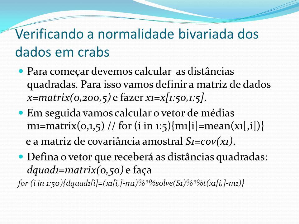 Verificando a normalidade bivariada dos dados em crabs Para começar devemos calcular as distâncias quadradas. Para isso vamos definir a matriz de dado
