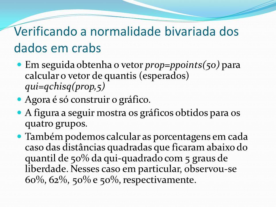 Verificando a normalidade bivariada dos dados em crabs Em seguida obtenha o vetor prop=ppoints(50) para calcular o vetor de quantis (esperados) qui=qc