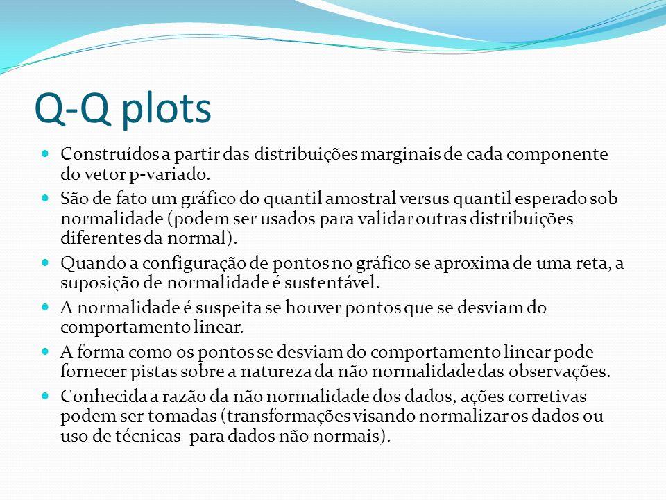 Q-Q plots Construídos a partir das distribuições marginais de cada componente do vetor p-variado. São de fato um gráfico do quantil amostral versus qu