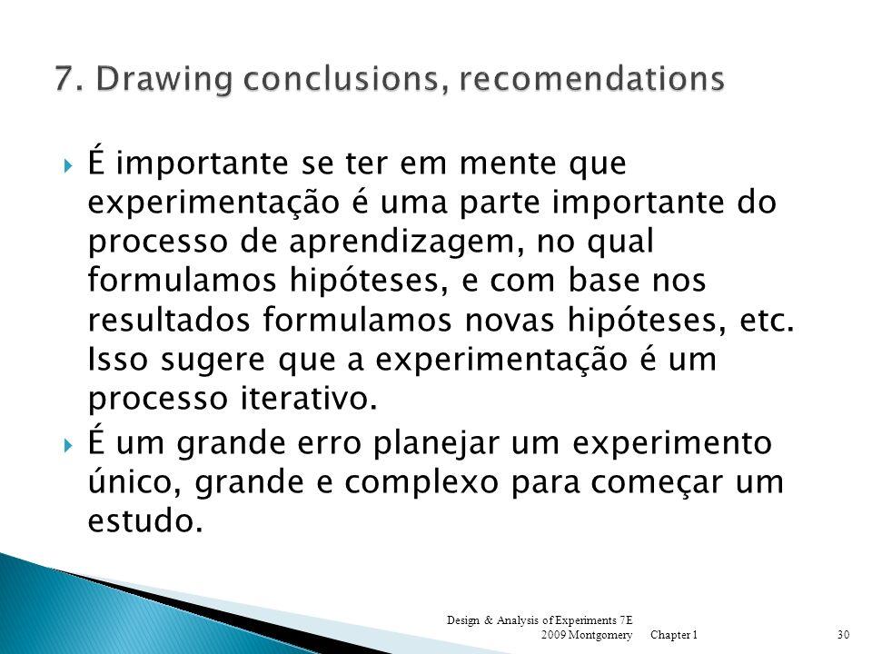 É importante se ter em mente que experimentação é uma parte importante do processo de aprendizagem, no qual formulamos hipóteses, e com base nos resul