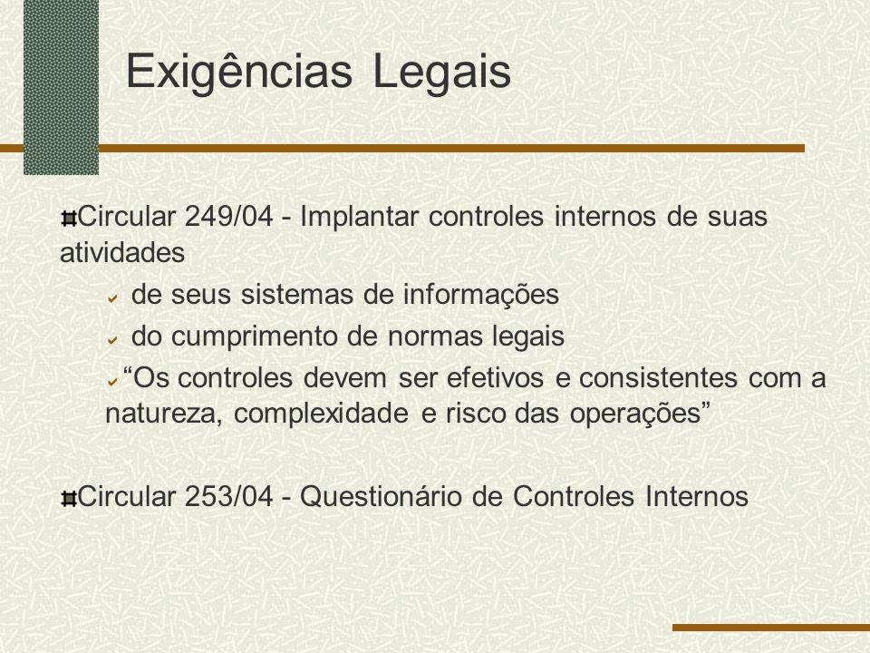 Exigências Legais Circular 249/04 - Implantar controles internos de suas atividades de seus sistemas de informações do cumprimento de normas legais Os