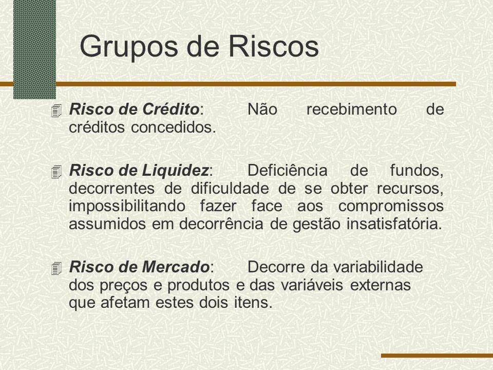 Grupos de Riscos 4 Risco de Crédito:Não recebimento de créditos concedidos. 4 Risco de Liquidez:Deficiência de fundos, decorrentes de dificuldade de s