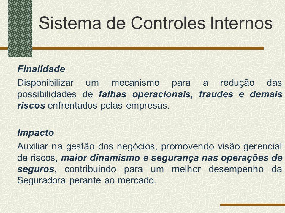 Sistema de Controles Internos Finalidade Disponibilizar um mecanismo para a redução das possibilidades de falhas operacionais, fraudes e demais riscos enfrentados pelas empresas.